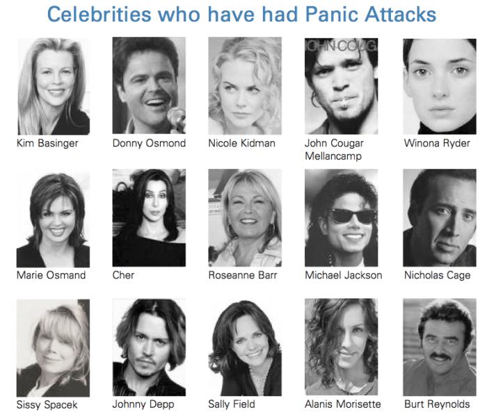 Không chỉ có panic attacks, rất nhiều người nổi tiếng còn mắc chứng rối loạn lưỡng cực (Bipolar), trầm cảm hay OCD Source: CBT4PANIC