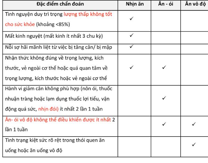 Bảng 2